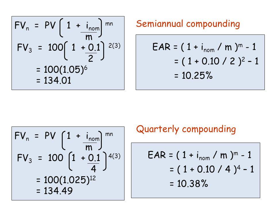 FV n = PV 1 + i nom mn m FV 3 = 100 1 + 0.1 2(3) 2 = 100(1.05) 6 = 134.01 EAR = ( 1 + i nom / m ) m - 1 = ( 1 + 0.10 / 2 ) 2 – 1 = 10.25% Semiannual compounding Quarterly compounding FV n = PV 1 + i nom mn m FV 3 = 100 1 + 0.1 4(3) 4 = 100(1.025) 12 = 134.49 EAR = ( 1 + i nom / m ) m - 1 = ( 1 + 0.10 / 4 ) 4 – 1 = 10.38%