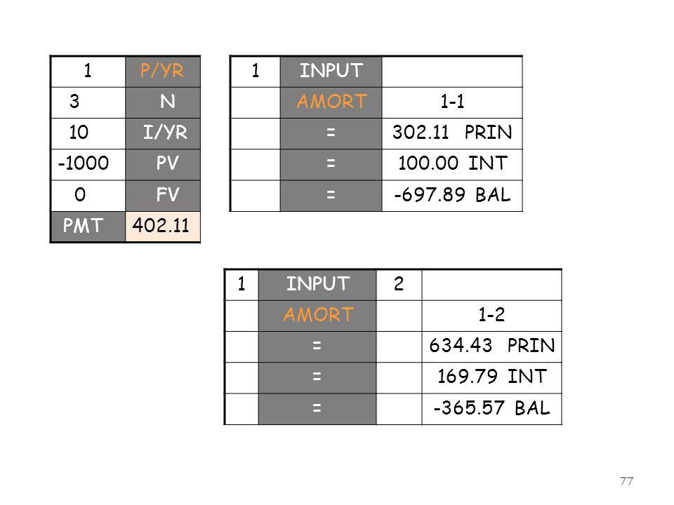 77 1P/YR 3 N 10 I/YR -1000 PV 0 FV PMT402.11 1INPUT AMORT1-1 =302.11 PRIN =100.00 INT =-697.89 BAL 1INPUT2 AMORT1-2 =634.43 PRIN =169.79 INT =-365.57 BAL