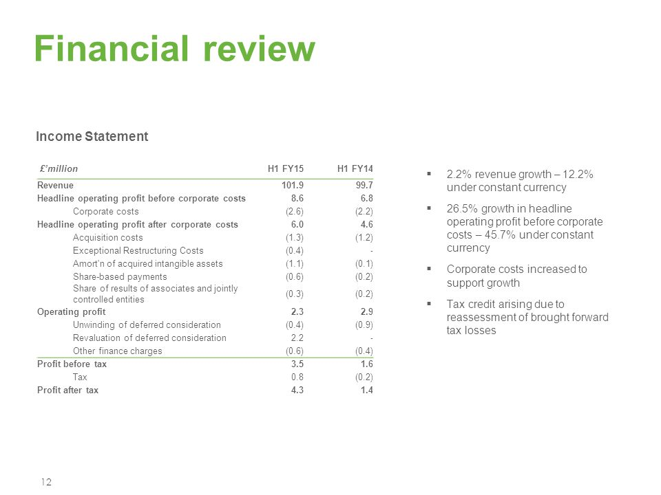 Financial review 12 Income Statement  2.2% revenue growth – 12.2% under constant currency  26.5% growth in headline operating profit before corporat