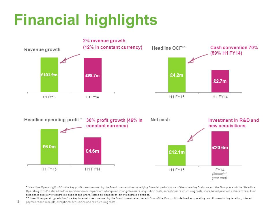 Financial highlights 2% revenue growth (12% in constant currency) Revenue growth Headline operating profit * Headline OCF** Cash conversion 70% (59% H