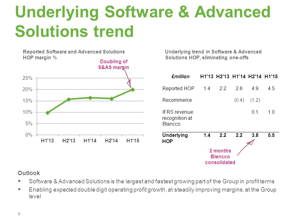 Underlying Software & Advanced Solutions trend 9 Outlook  Software & Advanced Solutions is the largest and fastest growing part of the Group in profi