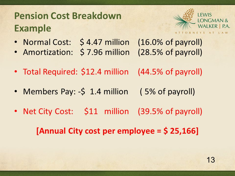 13 Pension Cost Breakdown Example Normal Cost: $ 4.47 million (16.0% of payroll) Amortization: $ 7.96 million (28.5% of payroll) Total Required: $12.4 million (44.5% of payroll) Members Pay: -$ 1.4 million ( 5% of payroll) Net City Cost: $11 million (39.5% of payroll) [Annual City cost per employee = $ 25,166]