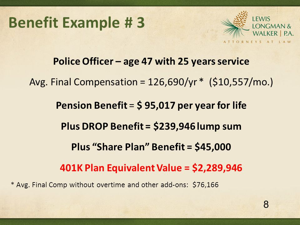 Benefit Example # 3 Police Officer – age 47 with 25 years service Avg.