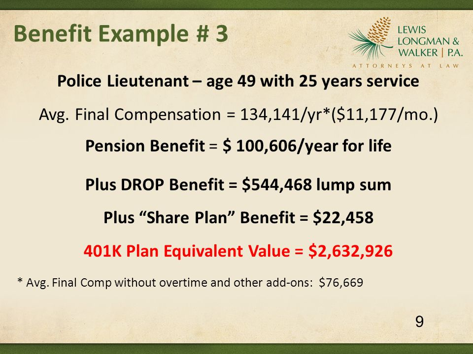 Pension Reform: What Florida Cities Have Done Port Orange – Fire [Implemented 12/20/12] Employee contribution increased by 7% (from 0.5% to 7.5%) Reduced pension benefits for current and future employees  Normal retirement date – changed to age 52 with 25 yrs service or age 55 with 10 yrs service (was 20 and out).
