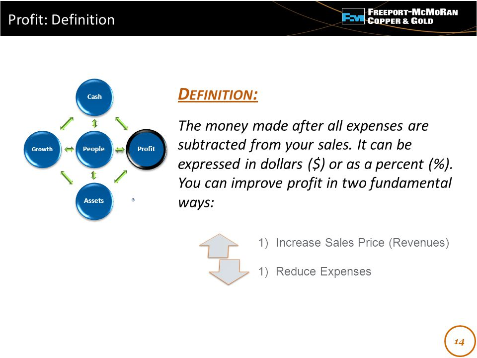 - D EFINITION : The money made after all expenses are subtracted from your sales. It can be expressed in dollars ($) or as a percent (%). You can impr