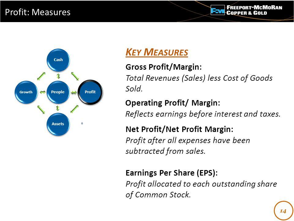 - Gross Profit/Margin: Total Revenues (Sales) less Cost of Goods Sold.