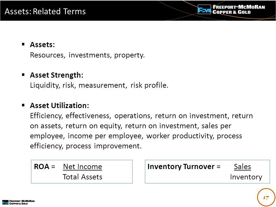 -  Assets: Resources, investments, property.  Asset Strength: Liquidity, risk, measurement, risk profile.  Asset Utilization: Efficiency, effective