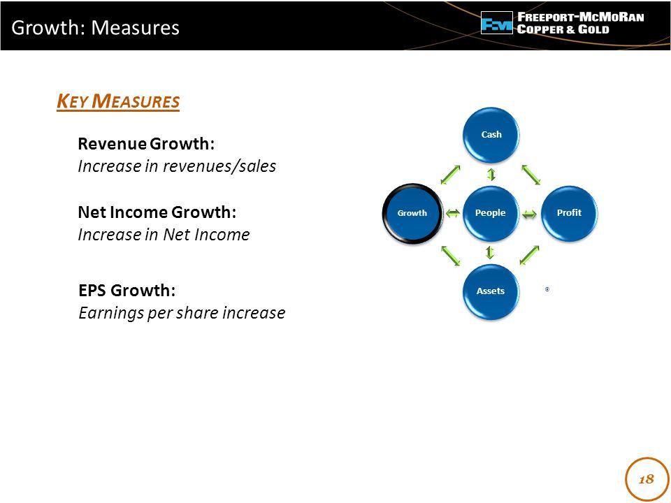 - Revenue Growth: Increase in revenues/sales K EY M EASURES Net Income Growth: Increase in Net Income EPS Growth: Earnings per share increase Growth: Measures ® 18