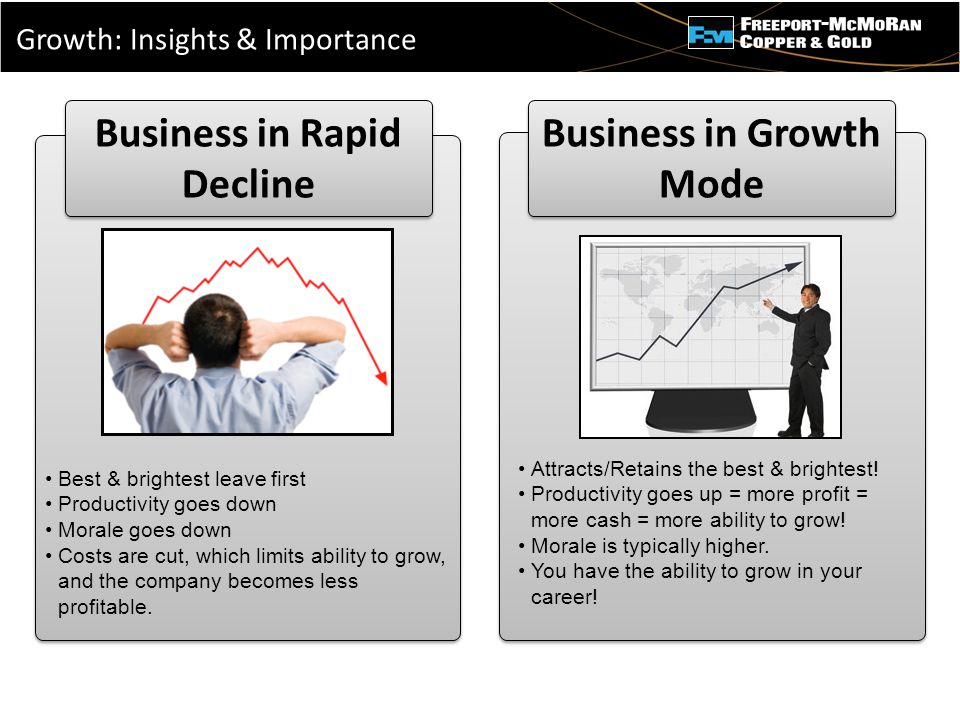 - Business in Growth Mode Best & brightest leave first Productivity goes down Morale goes down Costs are cut, which limits ability to grow, and the co