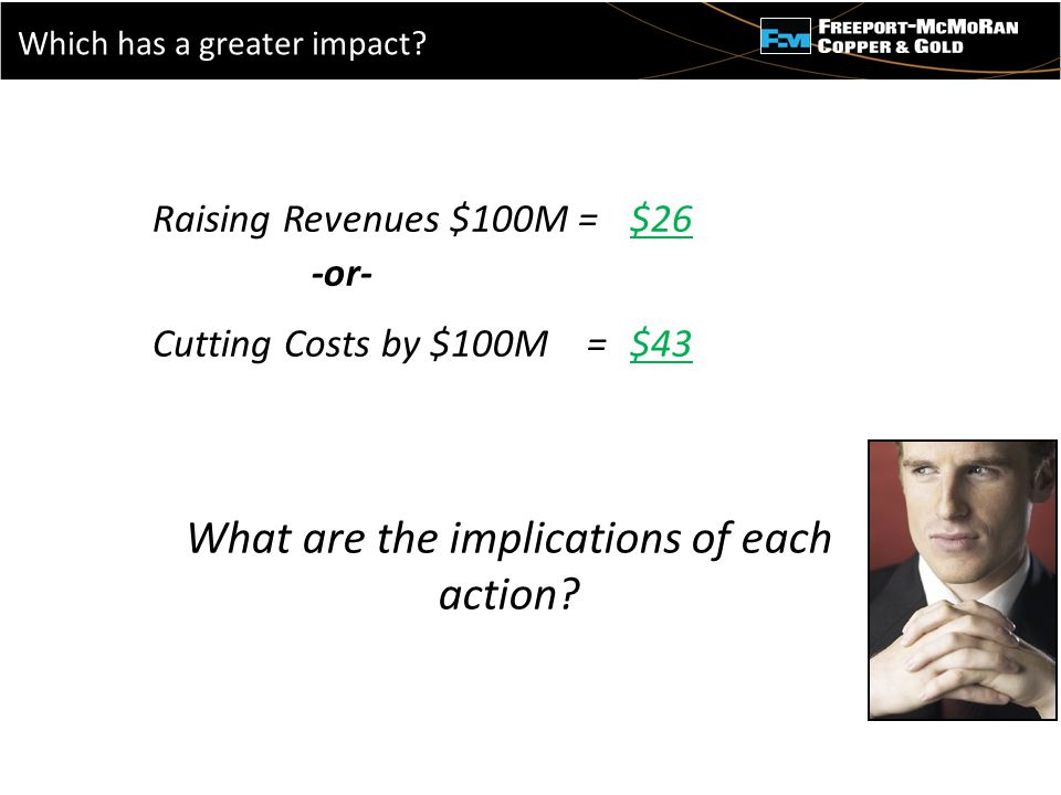 - Raising Revenues $100M =$26 -or- Cutting Costs by $100M =$43 What are the implications of each action.