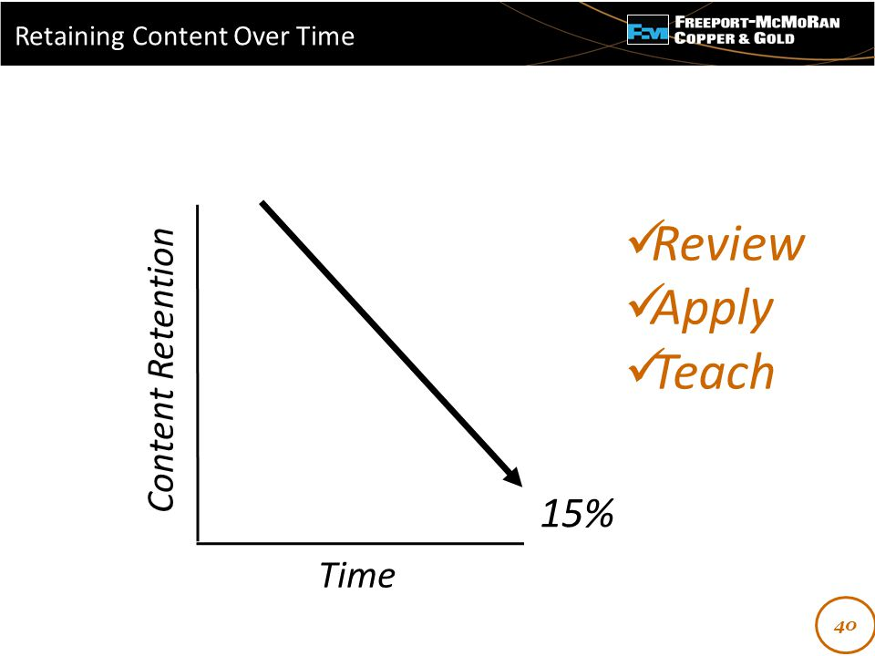 - Time Content Retention Review Apply Teach 15% 40 Retaining Content Over Time