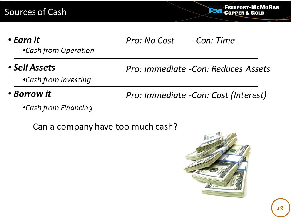 - Can a company have too much cash? 13 Earn it Cash from Operation Sell Assets Cash from Investing Borrow it Cash from Financing Pro: No Cost -Con: Ti