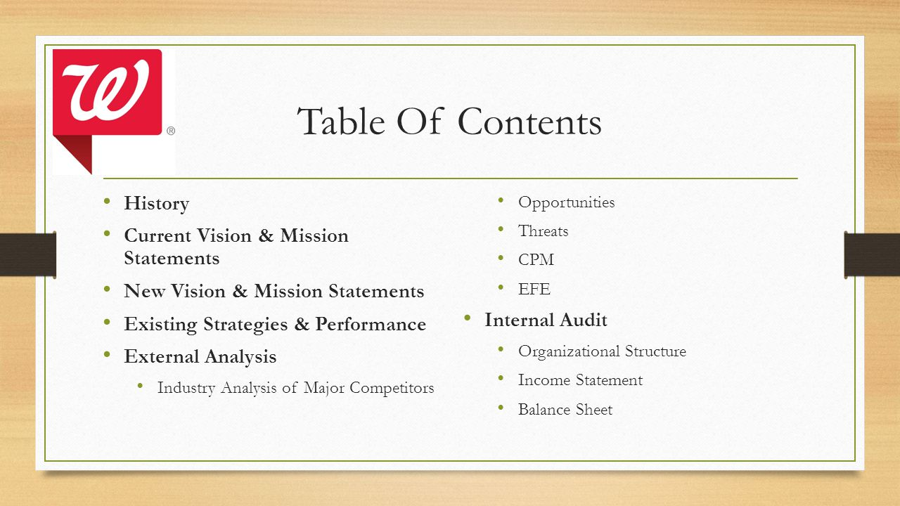 Table Of Contents Opportunities Threats CPM EFE Internal Audit Organizational Structure Income Statement Balance Sheet History Current Vision & Mission Statements New Vision & Mission Statements Existing Strategies & Performance External Analysis Industry Analysis of Major Competitors