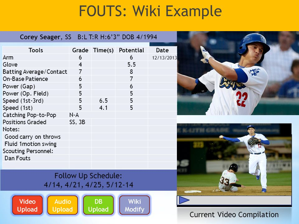 FOUTS: Wiki Example Corey Seager, SS B:L T:R H:6'3 DOB 4/1994 Current Video Compilation Follow Up Schedule: 4/14, 4/21, 4/25, 5/12-14 Video Upload Audio Upload DB Upload Wiki Modify ToolsGradeTime(s)PotentialDate Arm6 6 12/13/2013 Glove4 5.5 Batting Average/Contact7 8 On-Base Patience6 7 Power (Gap)5 6 Power (Op.