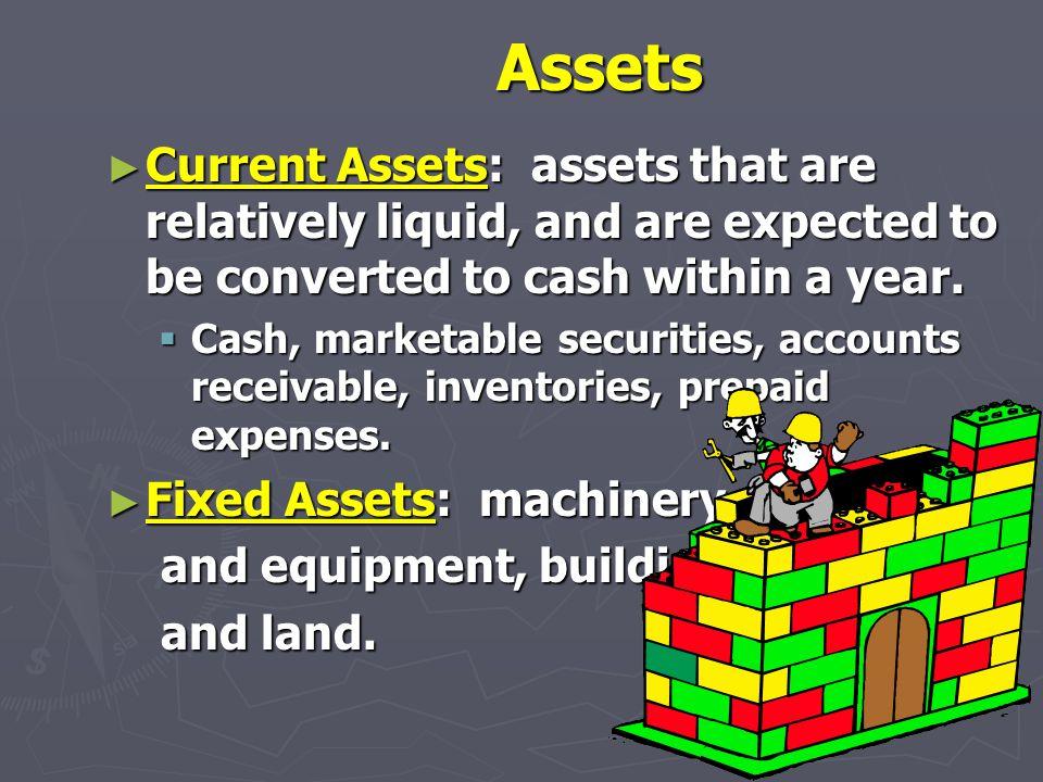 Assets  Cash, marketable securities, accounts receivable, inventories, prepaid expenses.