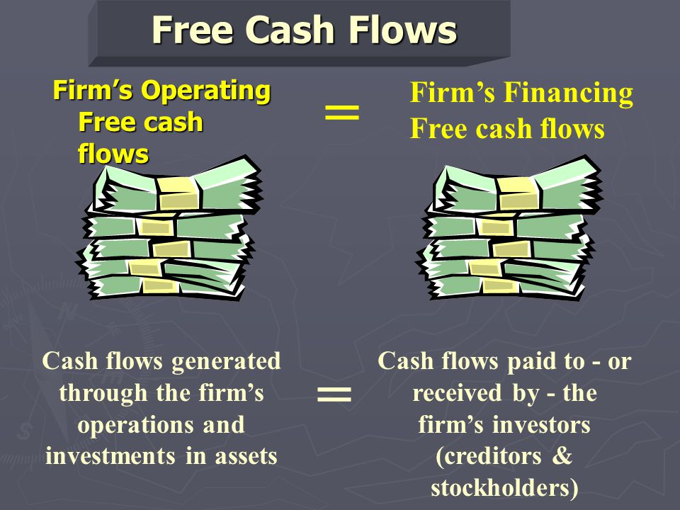 Free Cash Flows Free cash flow: cash flow that is free and available to be distributed to the firm's investors (both debt and equity investors)