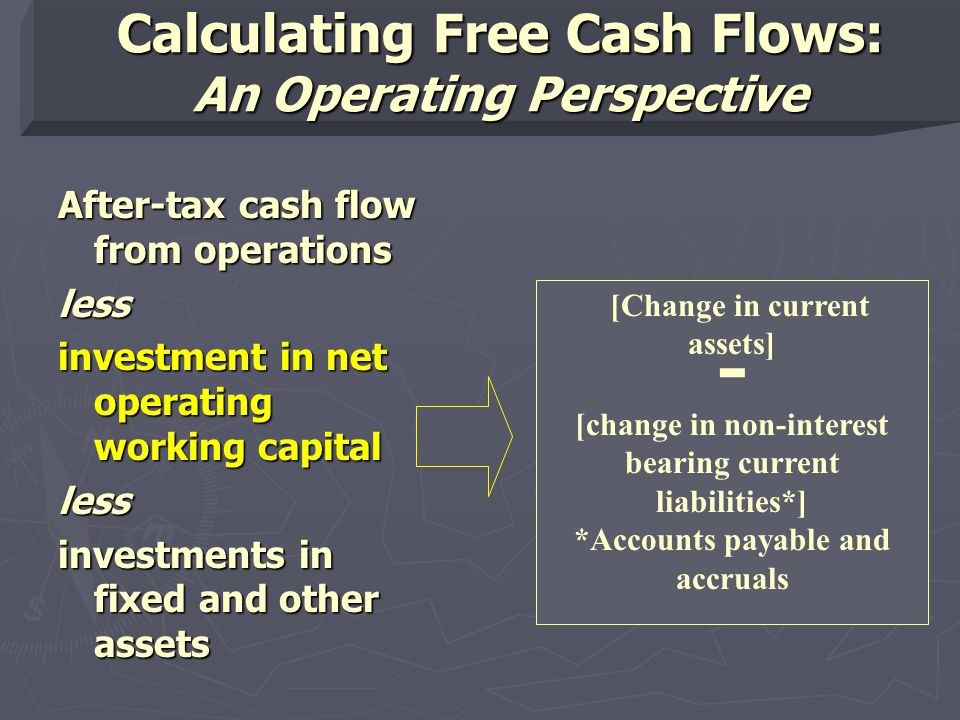 Calculating Free Cash Flows: An Operating Perspective After-tax cash flow from operations less investment in net operating working capital less investments in fixed and other assets Operating income + depreciation - cash tax payments