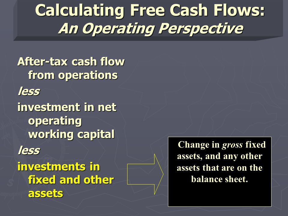 Calculating Free Cash Flows: An Operating Perspective After-tax cash flow from operations less investment in net operating working capital less investments in fixed and other assets [Change in current assets] - [change in non-interest bearing current liabilities*] *Accounts payable and accruals