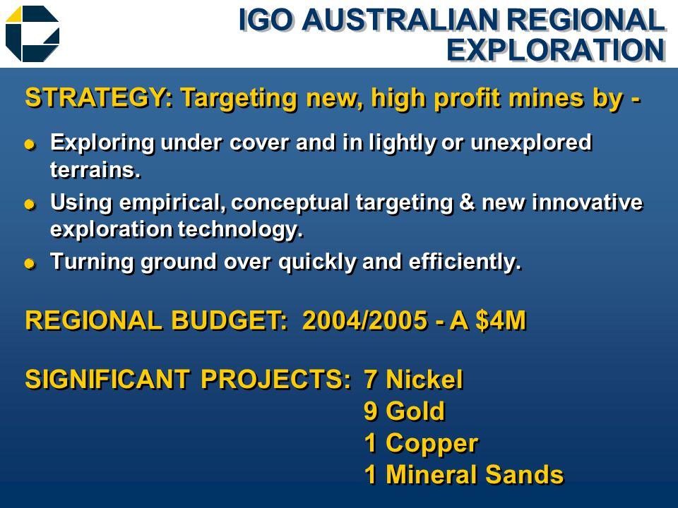 IGO AUSTRALIAN REGIONAL EXPLORATION &Exploring under cover and in lightly or unexplored terrains.