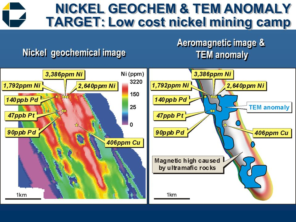 NICKEL GEOCHEM & TEM ANOMALY TARGET: Low cost nickel mining camp Aeromagnetic image & TEM anomaly Aeromagnetic image & TEM anomaly Nickel geochemical image