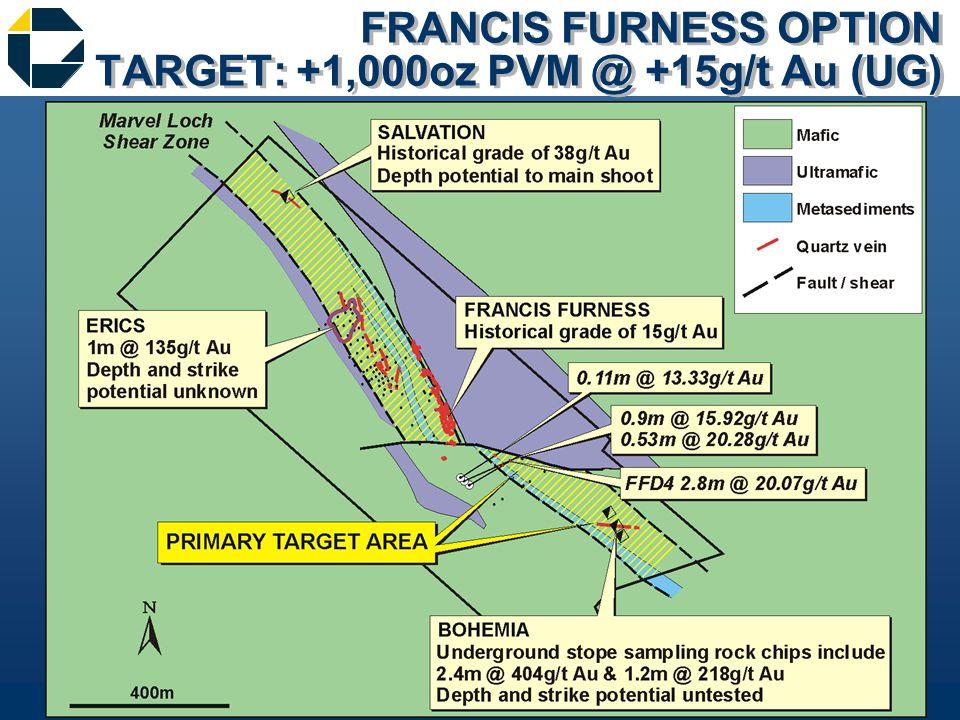 FRANCIS FURNESS OPTION TARGET: +1,000oz PVM @ +15g/t Au (UG)