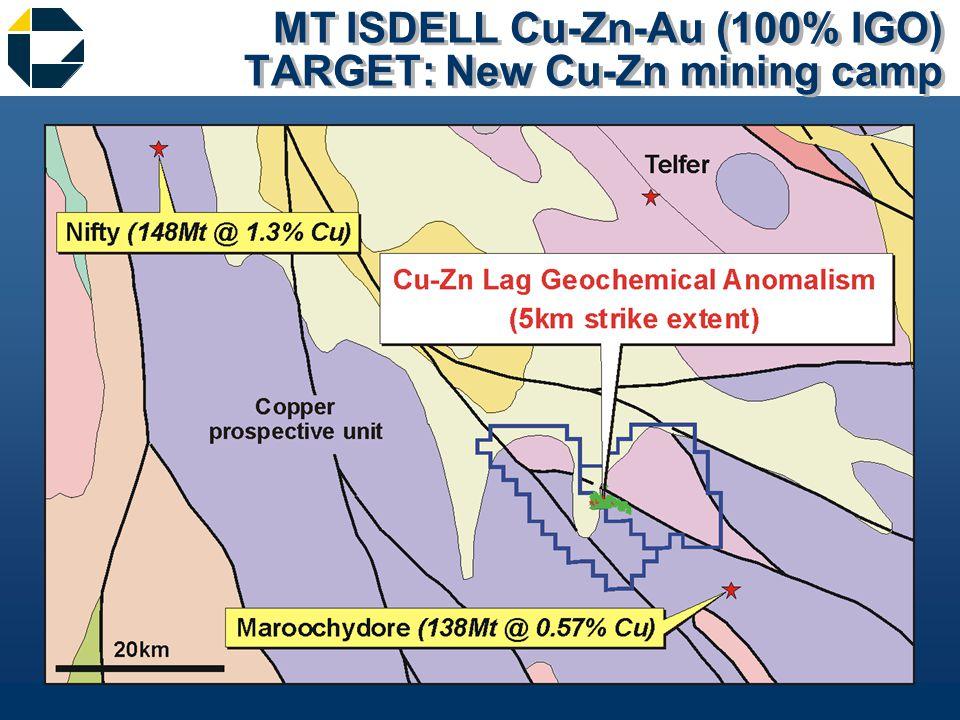 MT ISDELL Cu-Zn-Au (100% IGO) TARGET: New Cu-Zn mining camp