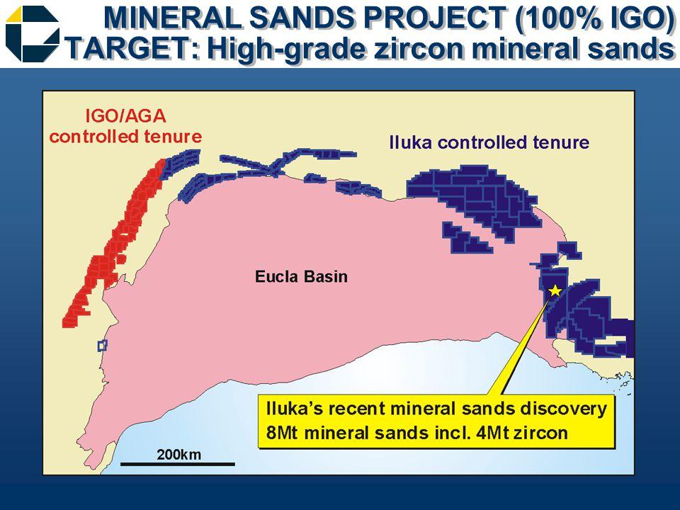 MINERAL SANDS PROJECT (100% IGO) TARGET: High-grade zircon mineral sands