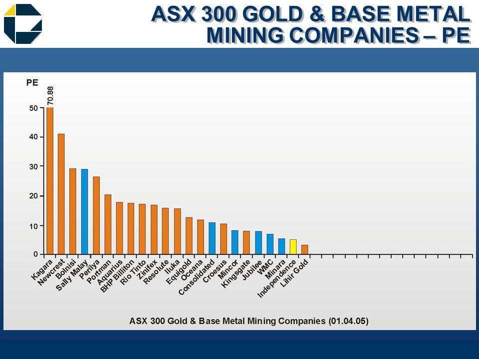 ASX 300 GOLD & BASE METAL MINING COMPANIES – PE