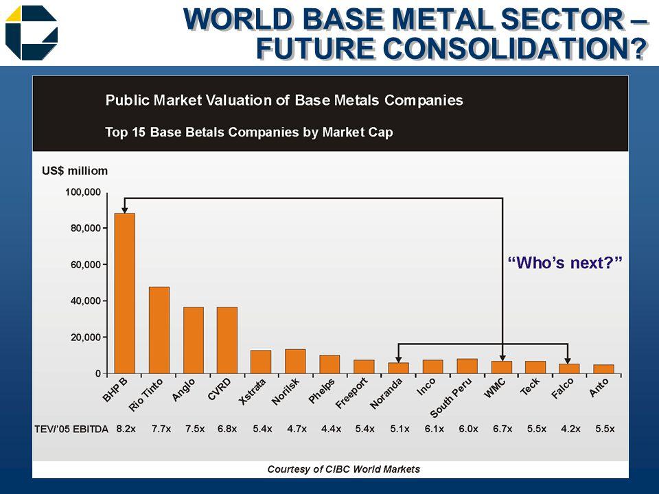 ASX 300 GOLD & BASE METAL MINING COMPANIES – MKT CAP