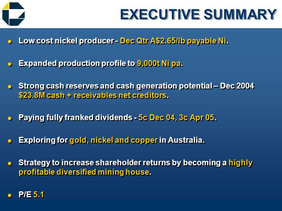 DEC O4 Qtr PRODUCTION STATS Long Gibb South Tonnes % Ni Ni t 4,674 6.6 307 33,923 2.6 895 Victor South 23,156 5.6 1,285 Payable sales revenue (incl.