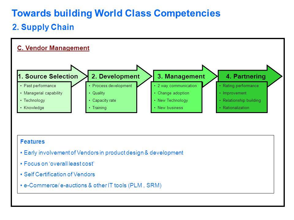 Towards building World Class Competencies 2. Supply Chain C. Vendor Management 1. Source Selection2. Development3. Management4. Partnering Past perfor