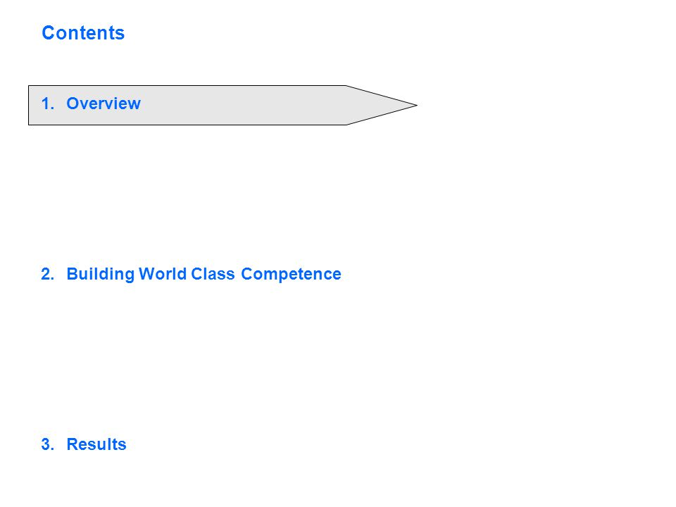 1.Overview 2.Building World Class Competence 3.Results Contents
