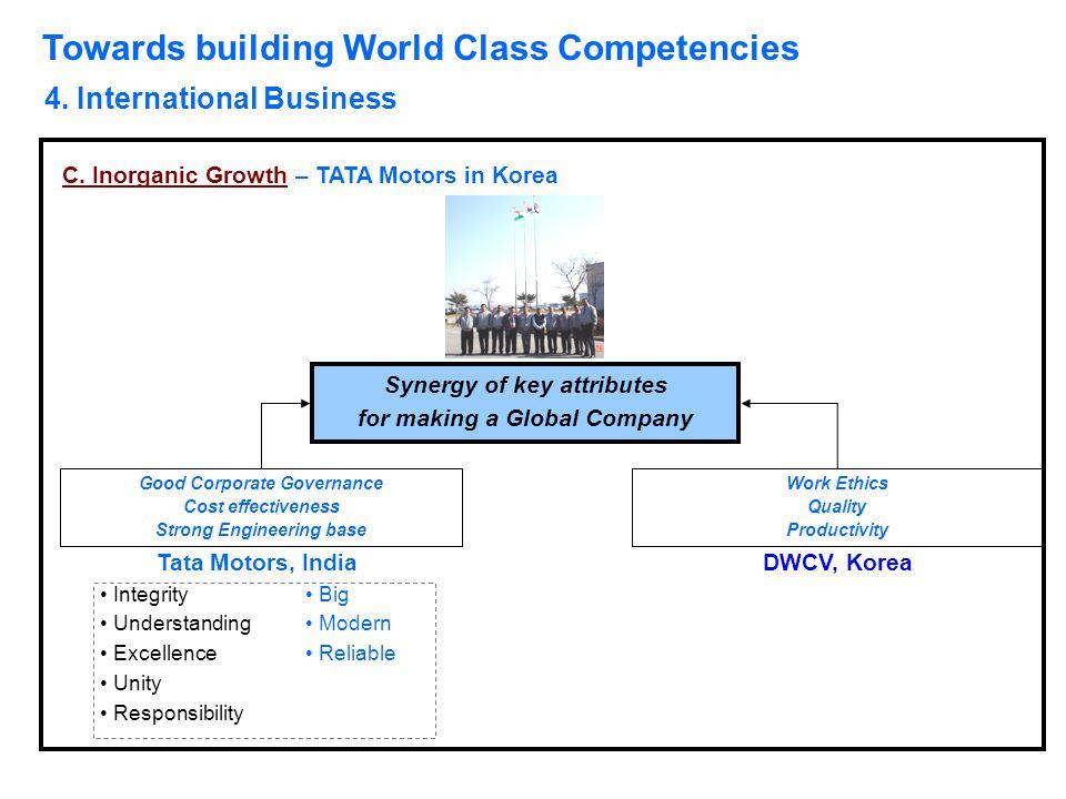 Towards building World Class Competencies 4. International Business C. Inorganic Growth – TATA Motors in Korea Good Corporate Governance Cost effectiv