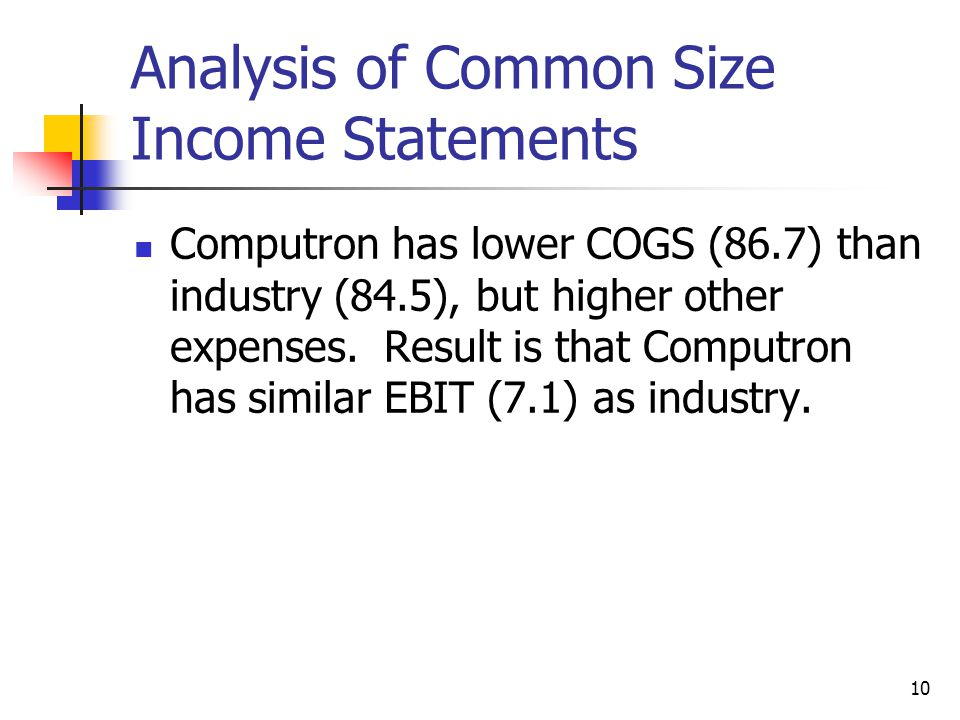 10 Analysis of Common Size Income Statements Computron has lower COGS (86.7) than industry (84.5), but higher other expenses.