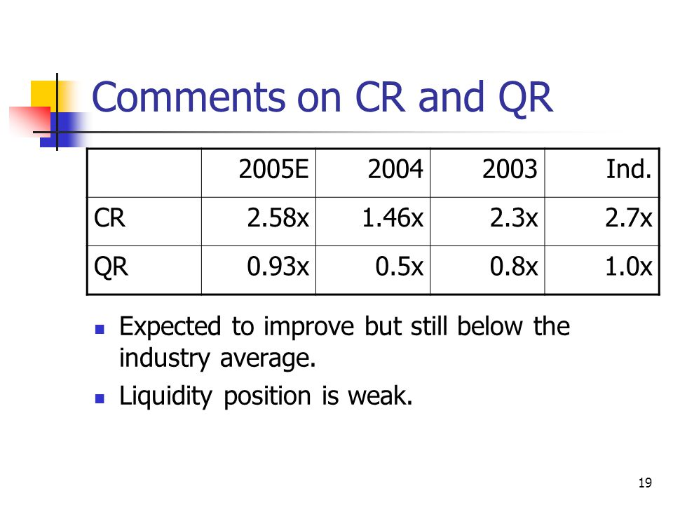 19 Comments on CR and QR 2005E20042003Ind.
