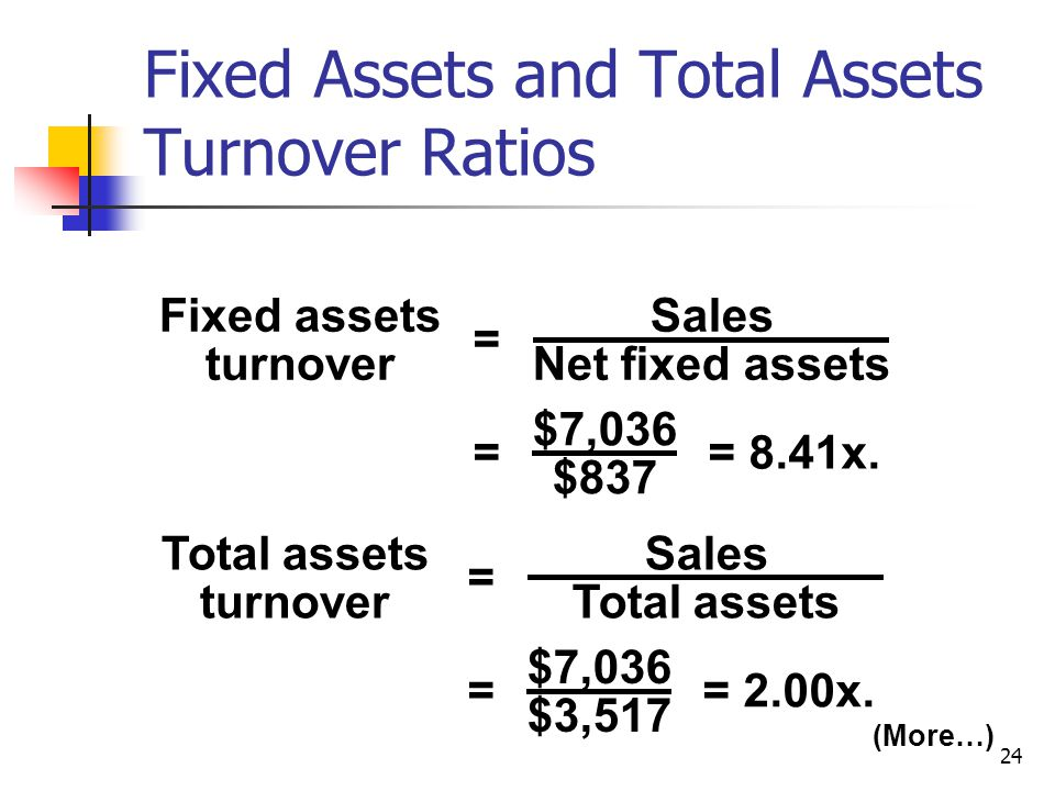 24 Fixed assets turnover Sales Net fixed assets = = = 8.41x.
