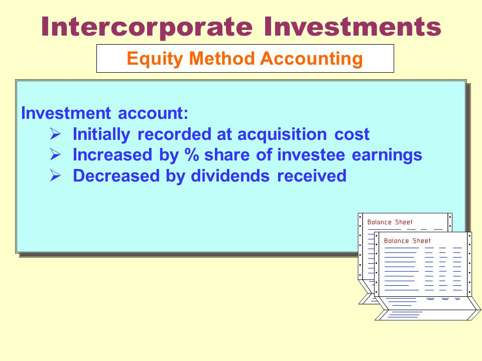 Investment account:  Initially recorded at acquisition cost  Increased by % share of investee earnings  Decreased by dividends received Investment account:  Initially recorded at acquisition cost  Increased by % share of investee earnings  Decreased by dividends received Intercorporate Investments Equity Method Accounting
