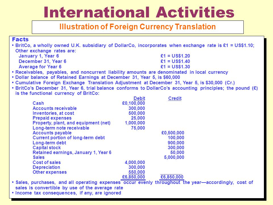 International Activities Illustration of Foreign Currency Translation Facts BritCo, a wholly owned U.K.