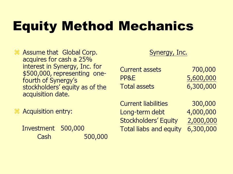 Equity Method Mechanics zAssume that Global Corp.acquires for cash a 25% interest in Synergy, Inc.