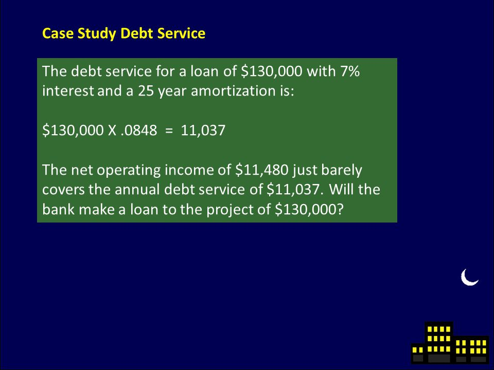 Case Study Debt Service The debt service for a loan of $130,000 with 7% interest and a 25 year amortization is: $130,000 X.0848 = 11,037 The net operating income of $11,480 just barely covers the annual debt service of $11,037.