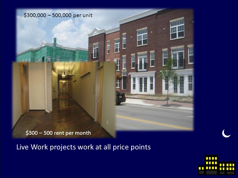 Live Work projects work at all price points $300 – 500 rent per month $300,000 – 500,000 per unit