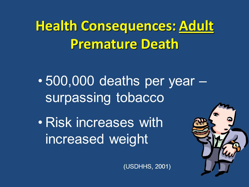 Health Consequences: Adult Premature Death 500,000 deaths per year – surpassing tobacco Risk increases with increased weight (USDHHS, 2001)
