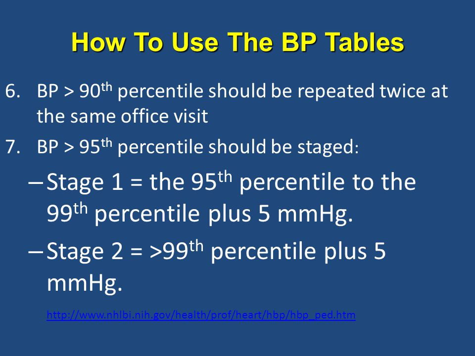 6.BP > 90 th percentile should be repeated twice at the same office visit 7.BP > 95 th percentile should be staged : – Stage 1 = the 95 th percentile to the 99 th percentile plus 5 mmHg.