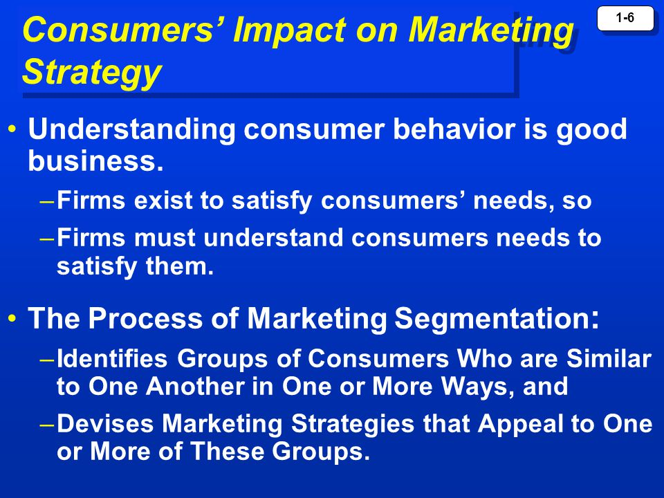 1-6 Consumers' Impact on Marketing Strategy Understanding consumer behavior is good business.