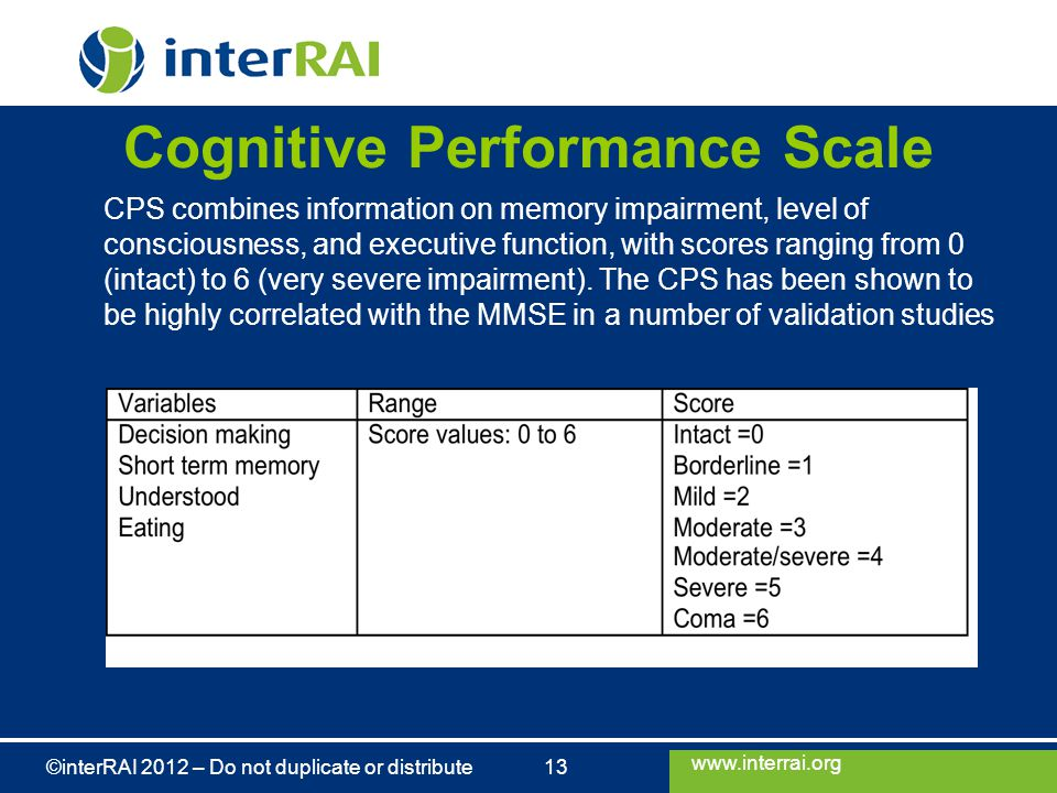 www.interrai.org ©interRAI 2012 – Do not duplicate or distribute 13 Cognitive Performance Scale CPS combines information on memory impairment, level of consciousness, and executive function, with scores ranging from 0 (intact) to 6 (very severe impairment).