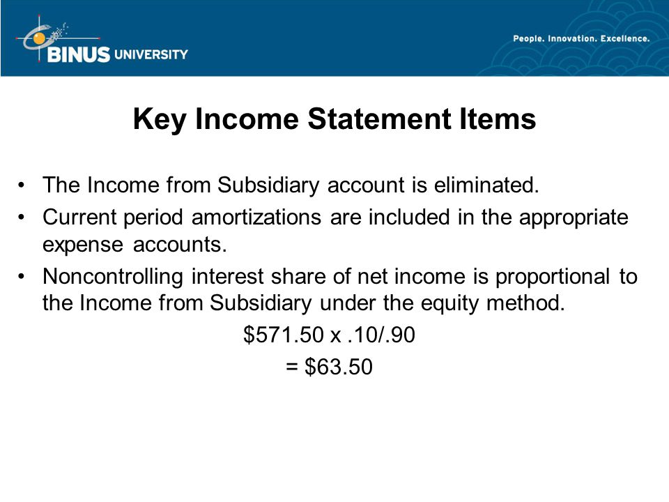 Key Income Statement Items The Income from Subsidiary account is eliminated.