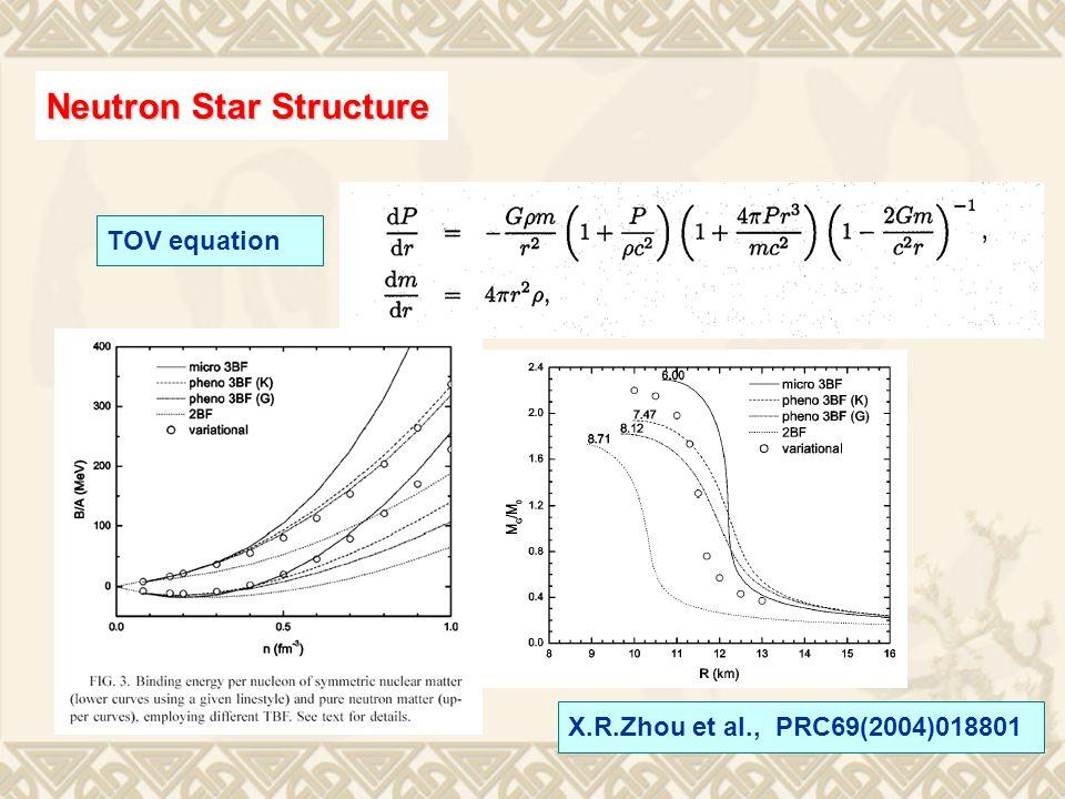 Neutron Star Structure X.R.Zhou et al., PRC69(2004)018801 TOV equation