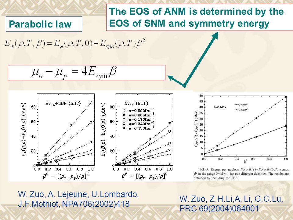 W.Zuo, A. Lejeune, U.Lombardo, J.F.Mothiot, NPA706(2002)418 Parabolic law W.