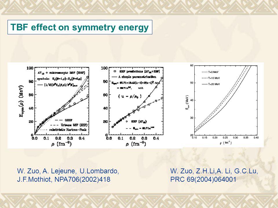 W.Zuo, A. Lejeune, U.Lombardo, J.F.Mothiot, NPA706(2002)418 TBF effect on symmetry energy W.