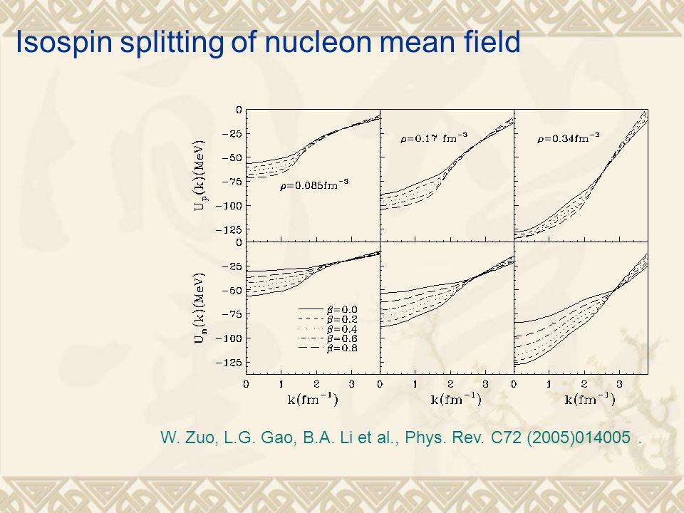 Isospin splitting of nucleon mean field W. Zuo, L.G.